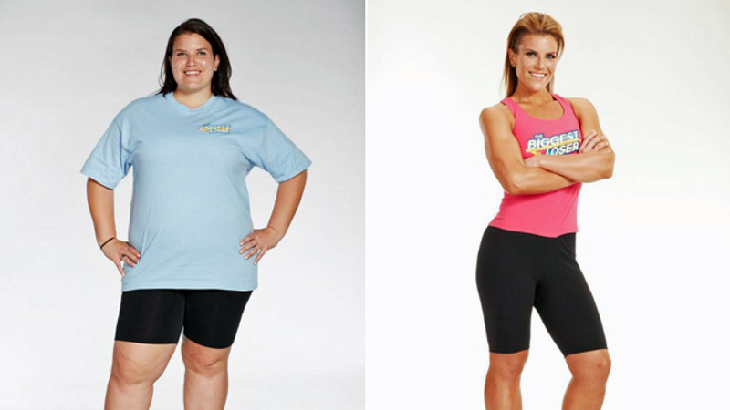 Step by step instructions to Benefit From Weight Loss Reviews
